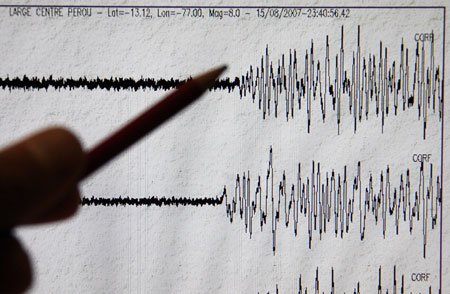 Cyprus shaken by earthquake 6.3 on the Richter scale
