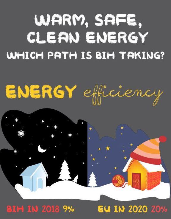 Warm, safe, clean energy