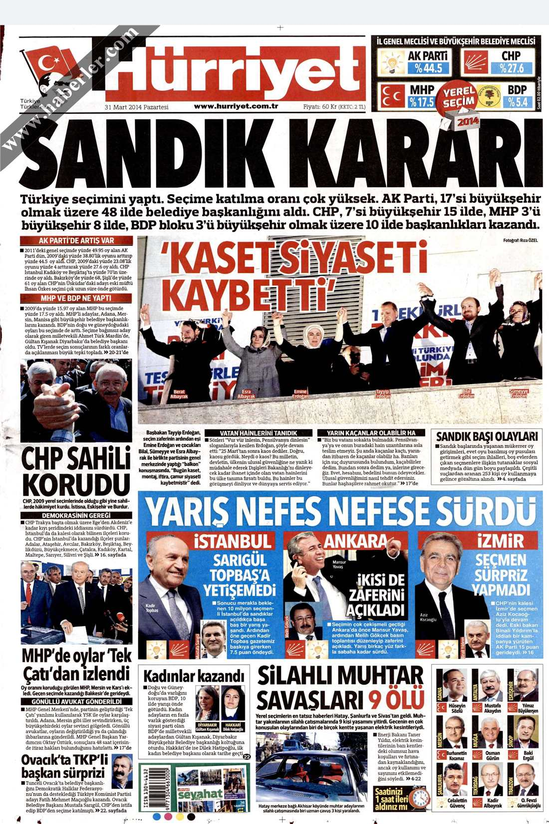 Front pages of the Turkish newspapers