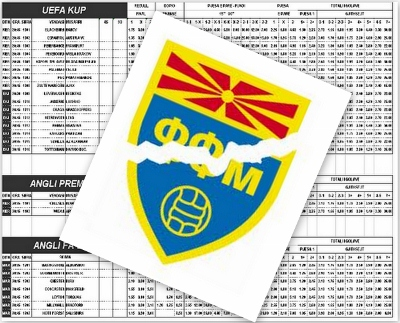 Football Federation in FYROM demands FIFA to withdraw the League from betting companies