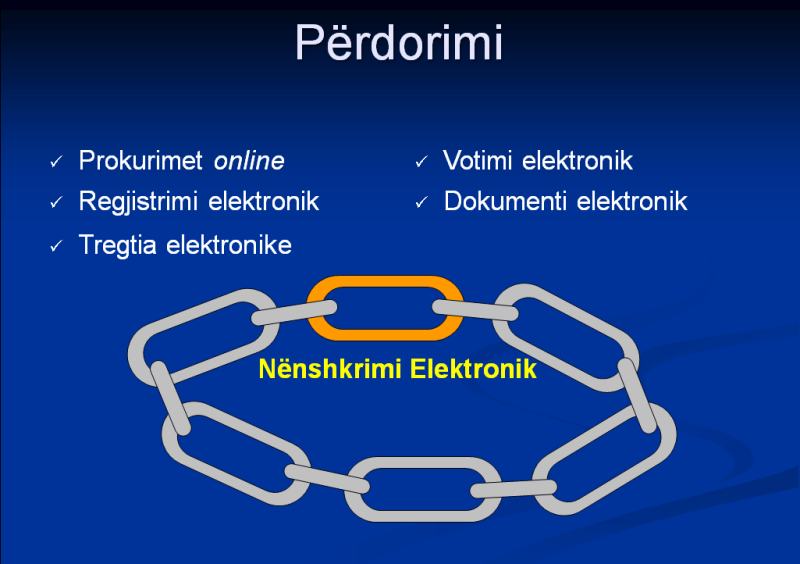 Electronic signature, an instrument for a safe communication