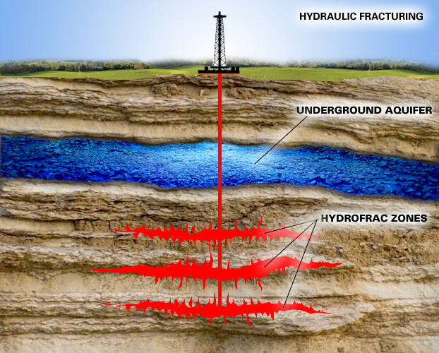 Romanian geologists warn against effects of fracking