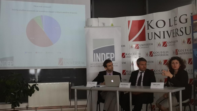 Survey in Kosovo: 160 thousand electors expected to vote differently