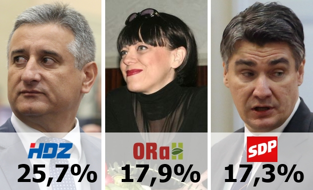 SDP is third party for the first time in 20 years