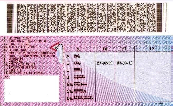 Drivers' licenses and road (mis) use
