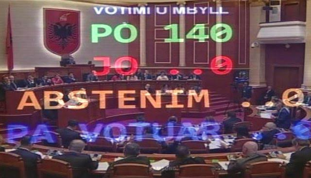 Albanian parliament passes with absolute consensus the reform in the judicial system