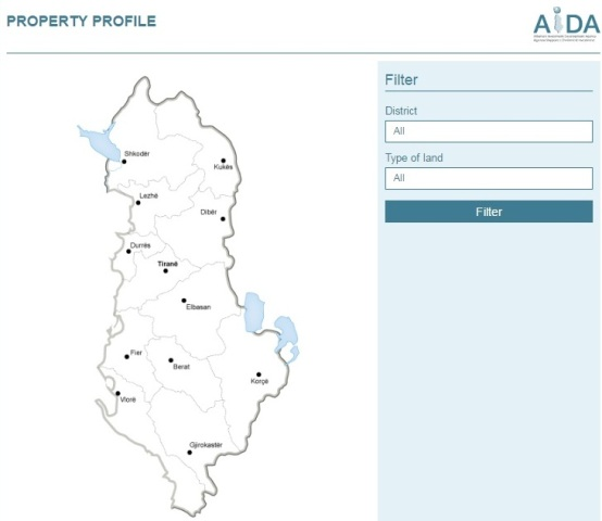 Properties for sale owned by the Albanian state are published online