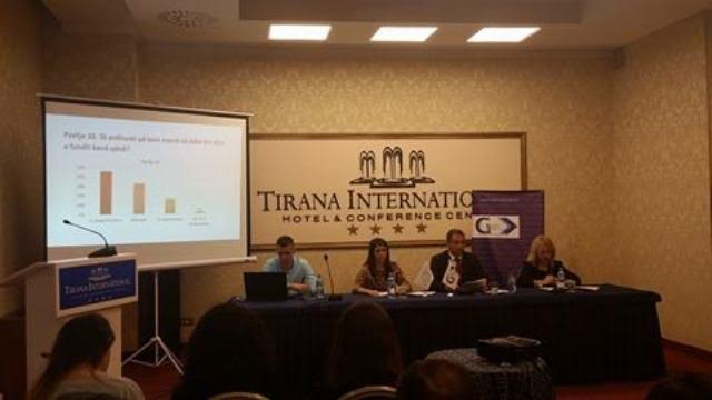 Albanians' opinions on the political and social-economic situation