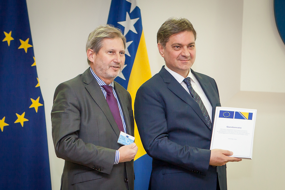 Questionnaire delivered to BiH