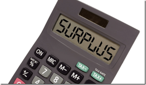 Budget surplus of RON 1.52bn, representing 0.19pc of GDP, in Q1 2017