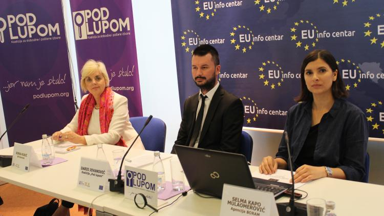 Only one third of citizens believe in free elections in BiH
