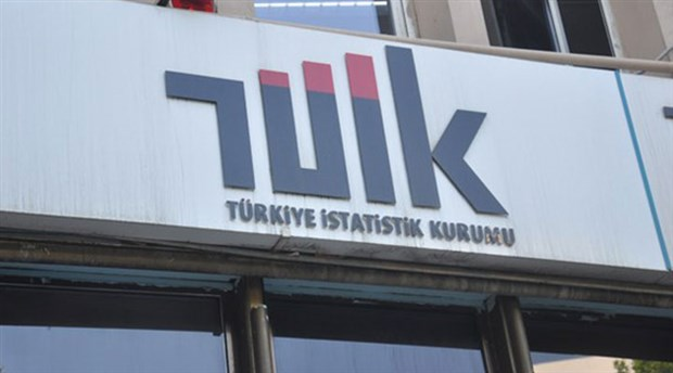 Turkish economy in shock – Trade deficit up by 85%