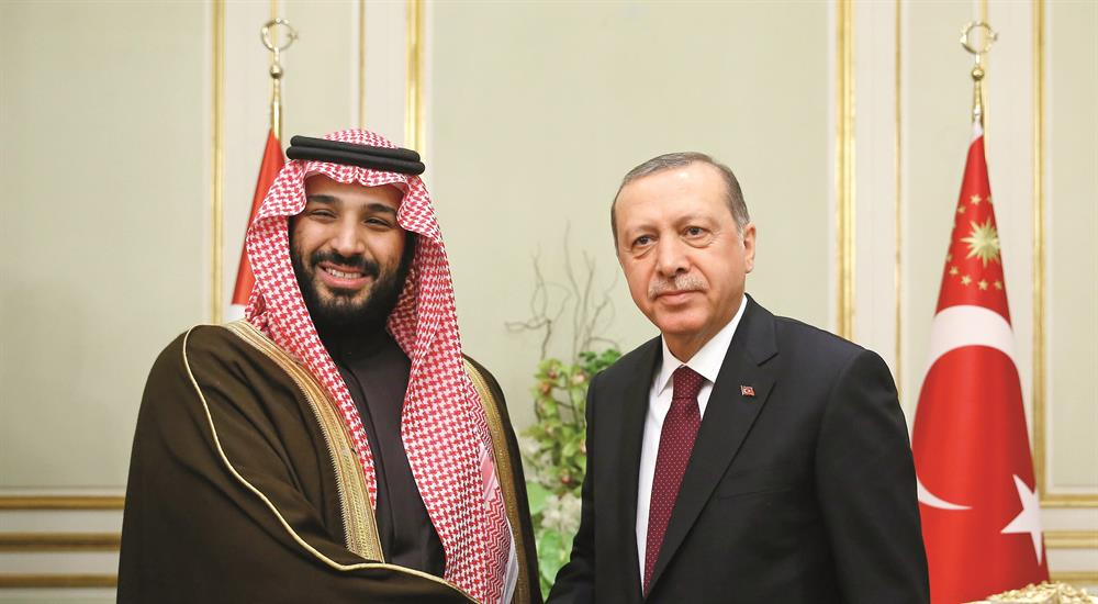 Turkey and the Arab world – New equilibrium?