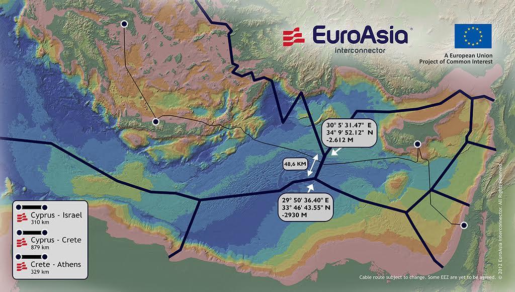 Ελλάδα-Κύπρος-Ισραήλ: Διπλωματία… υψηλής τάσης!