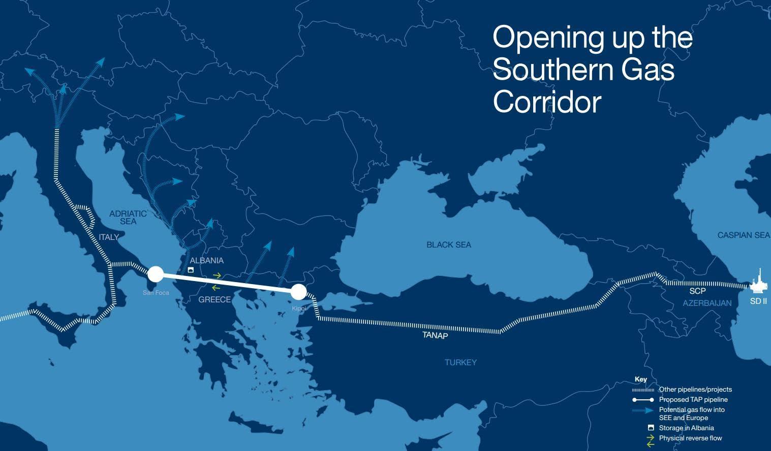 Έτοιμο το Αζερμπαϊτζάν να συμπεριλάβει τα Βαλκάνια στον Νότιο Διάδρομο