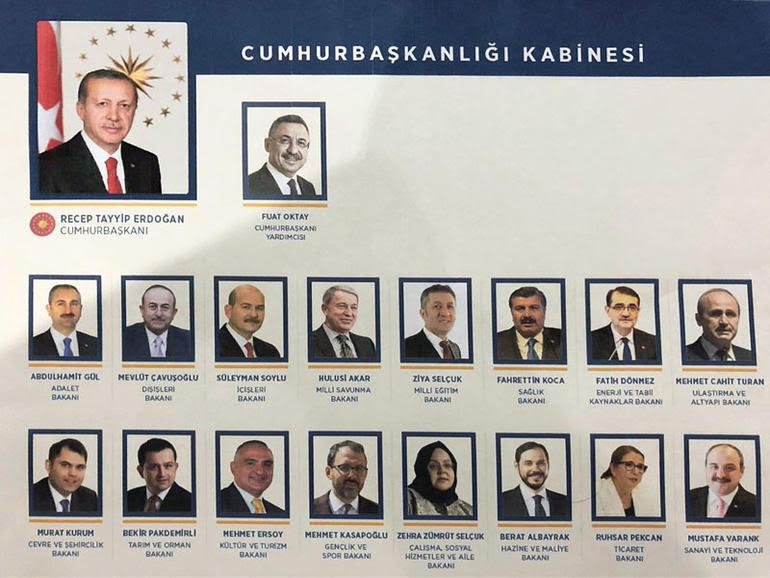 Η νέα τουρκική κυβέρνηση τούErdoğan