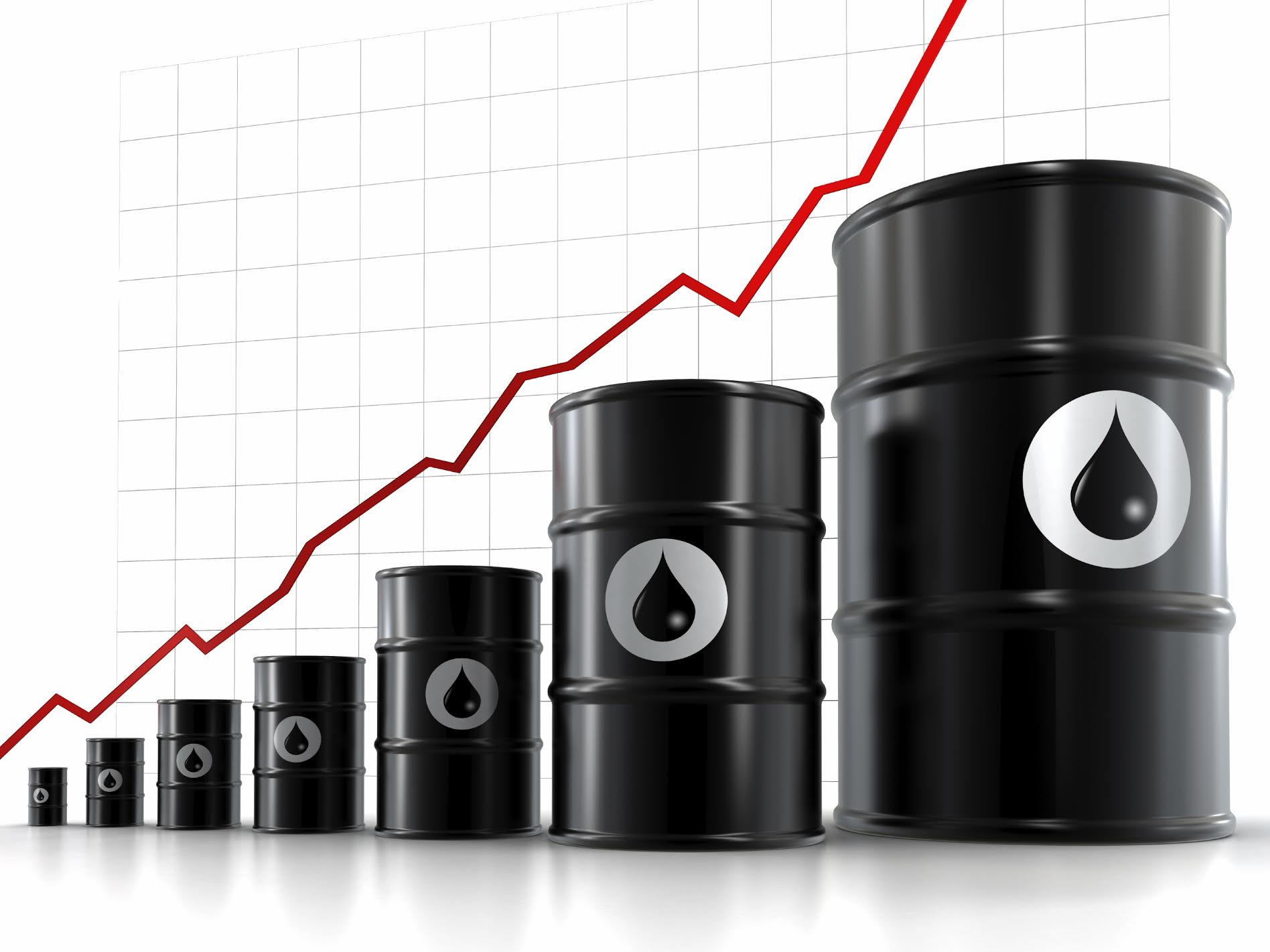 Higher oil prices mean more expensive petrol…