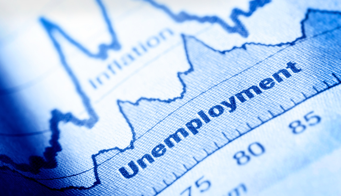 "Unemployment rate in Greece ""fell"" to 18.1%"