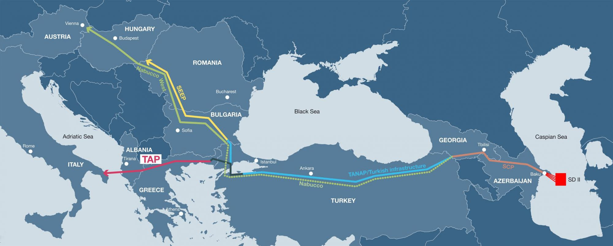 What acts as a lure to the Italians for the TAP pipeline