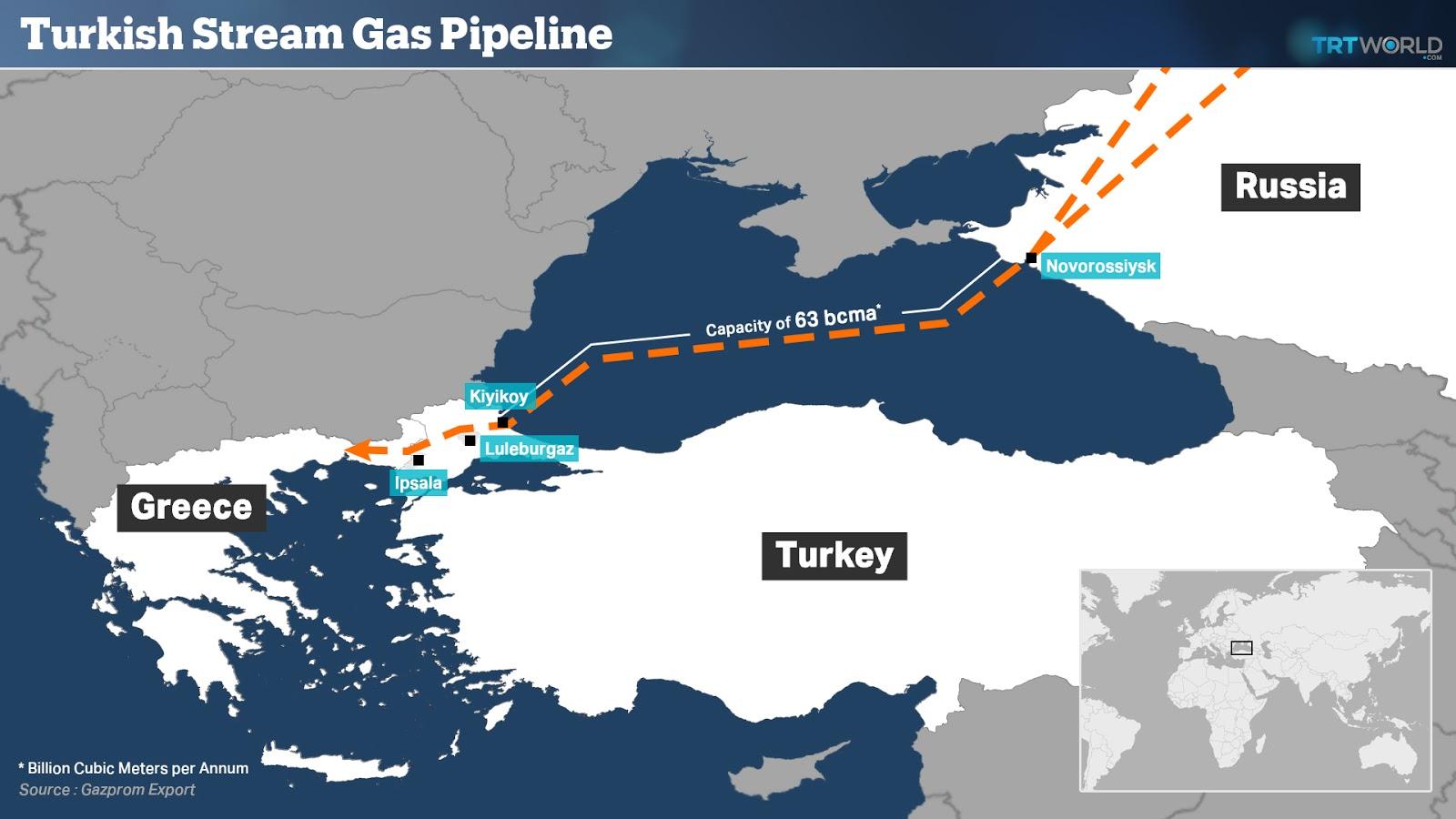 Η Βουλγαρία κερδίζει την «μάχη» για τον TurkStream