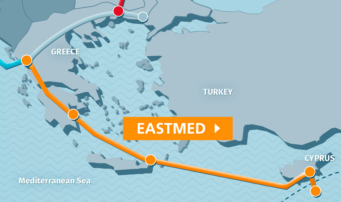 East Med funding secured?
