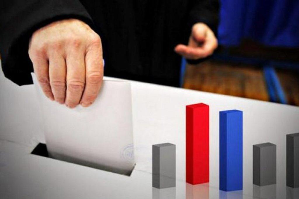 Fresh opinion polls show New Democracy comfortably leading SYRIZA