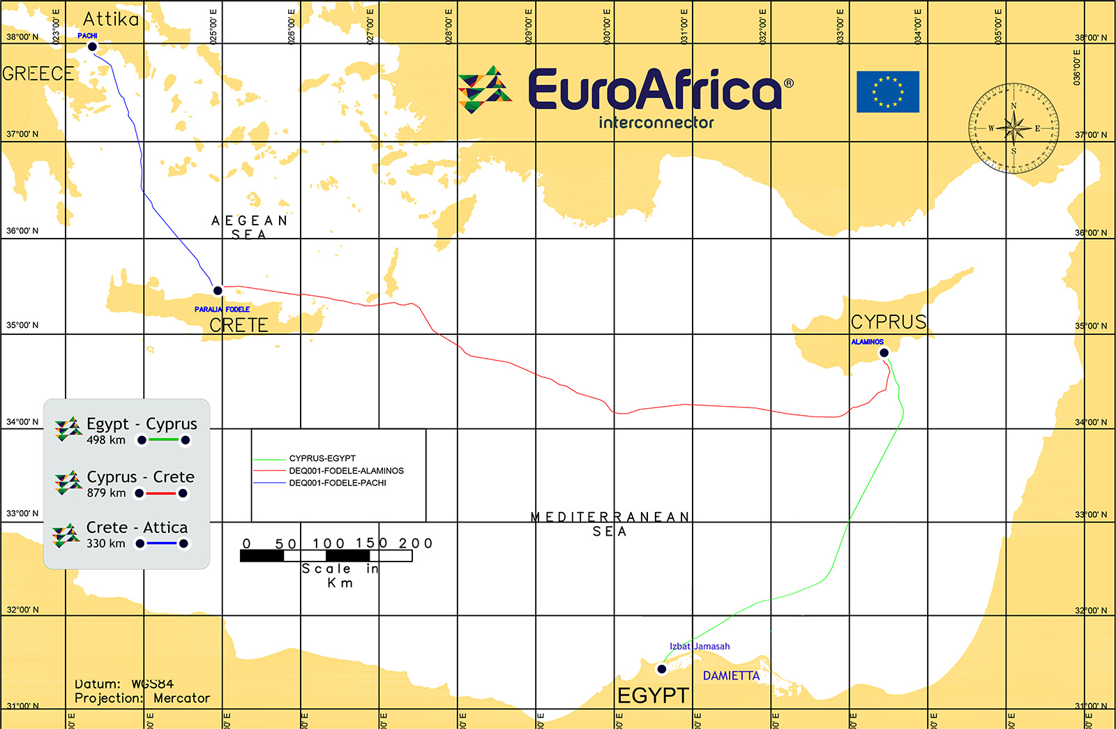 Cyprus is becoming a center for the transportation of electricity from Africa to Europe