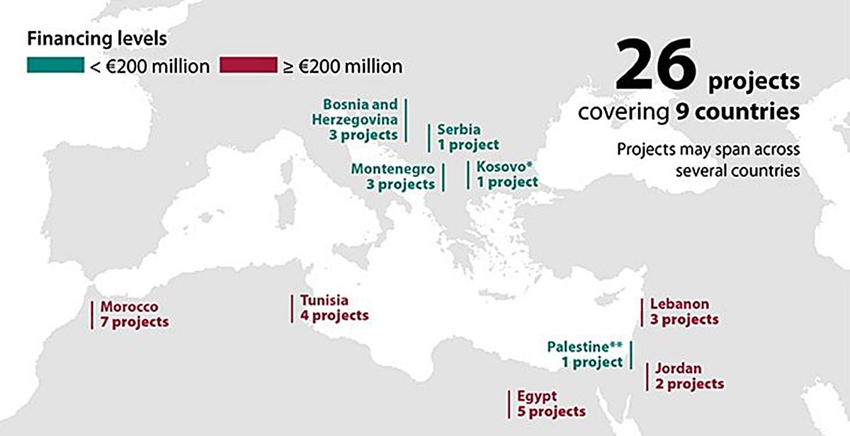 Bulgaria grants 200 000 euro humanitarian aid to reduce migration to Europe