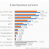 Bulgaria: GERB-SDS leads with less than 1% in a new poll