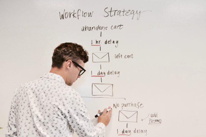 Rifresko marketingun dhe fito konsumatorë me këto 7 strategji