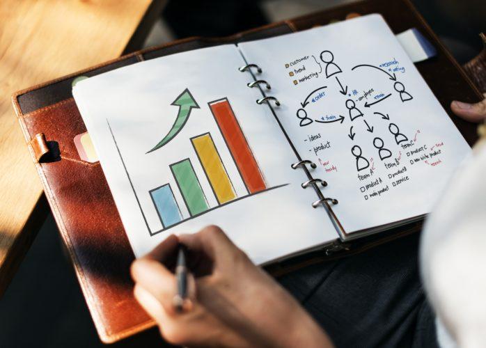 4 hapa për të krijuar fushata të suksesshme marketingu