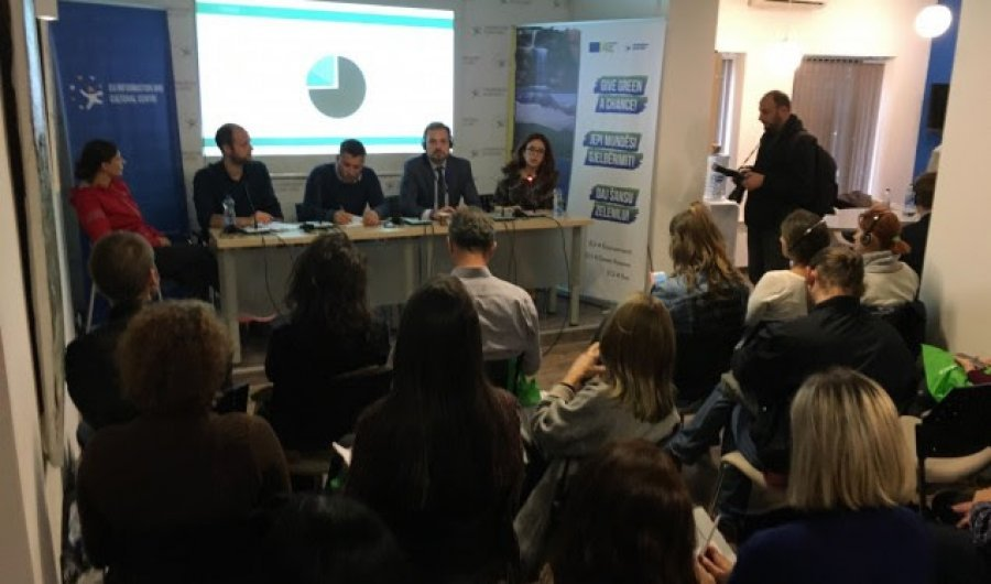 EU to help for a cleaner environment in Kosovo