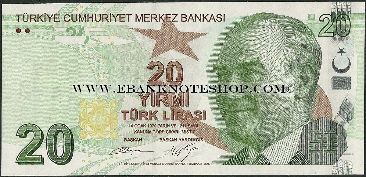 Εν αναμονή των αποφάσεων Erdogan για την τουρκική οικονομία