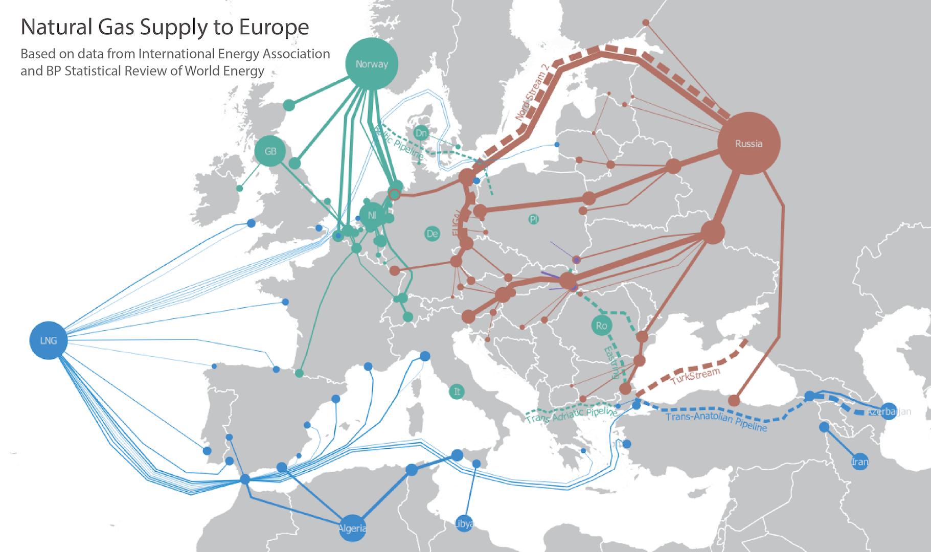 Η ενέργεια φέρνει πιο κοντά Ρωσία και Σλοβακία – Τί σημαίνει αυτό για την Ευρώπη