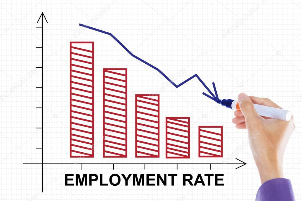 Υποχώρησε η ανεργία τον Αύγουστο στην Ελλάδα.