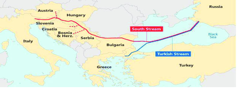 Επέκταση του Turkish Stream προς τη Σερβία