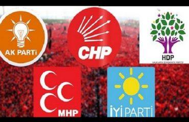 Τουρκία: Εθνικιστική ρητορική για συσπείρωση των συντηρητικών ψηφοφόρων