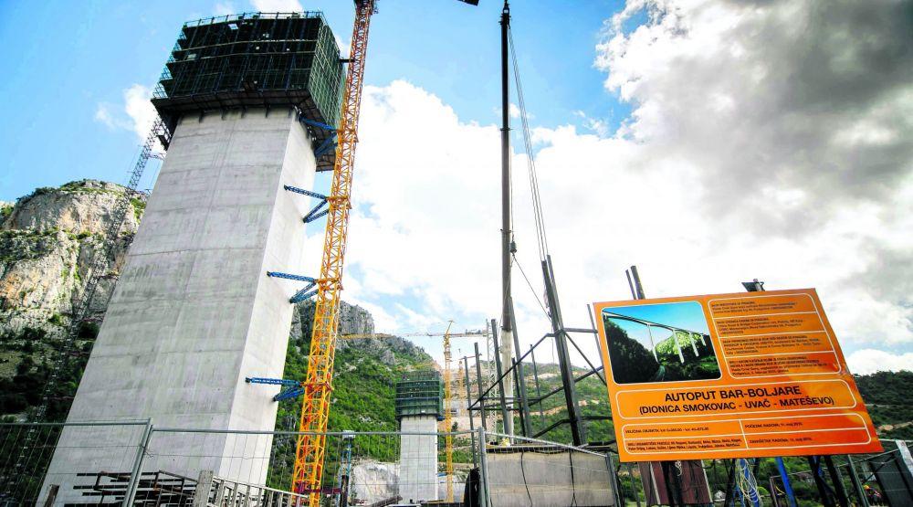Το ΔΝΤ προειδοποιεί για την κατασκευή του αυτοκινητόδρομου Bar-Boljari
