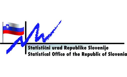 Σλοβενία: Η αξία της βιομηχανικής παραγωγής τον Ιούλιο αυξήθηκε κατά 8,0% σε σχέση με τον Ιούνιο του 2020