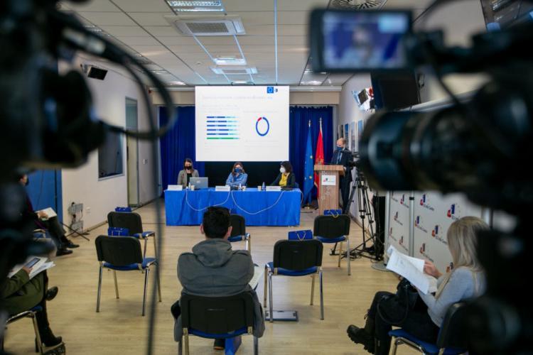 Μαυροβούνιο: Εντείνεται η υποστήριξη της ένταξης στην ΕΕ μεταξύ των πολιτών