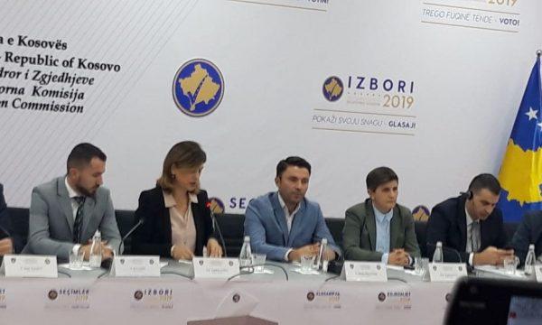 Objavljeni konačni rezultati izbora na Kosovu