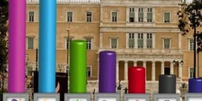 Nova demokratija  dvocifrenoj prednosti nad SIRIZA, pokazuje istraživanje MRB-a