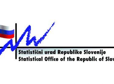 Slovenija: Vrednost industrijske proizvodnje u avgustu 2021 za 1,1% veća nego u julu 2021